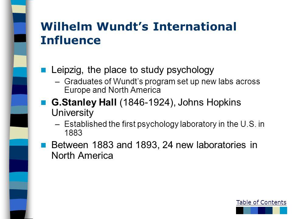 Wilhelm Wundt's International Influence