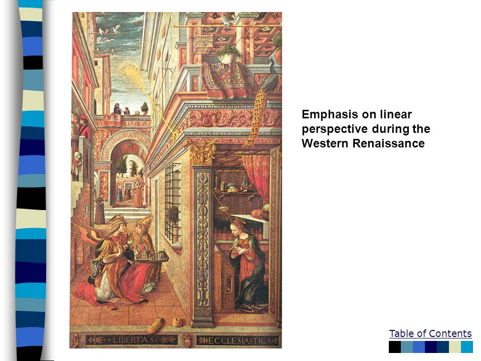 Emphasis on linear perspective during the Western Renaissance