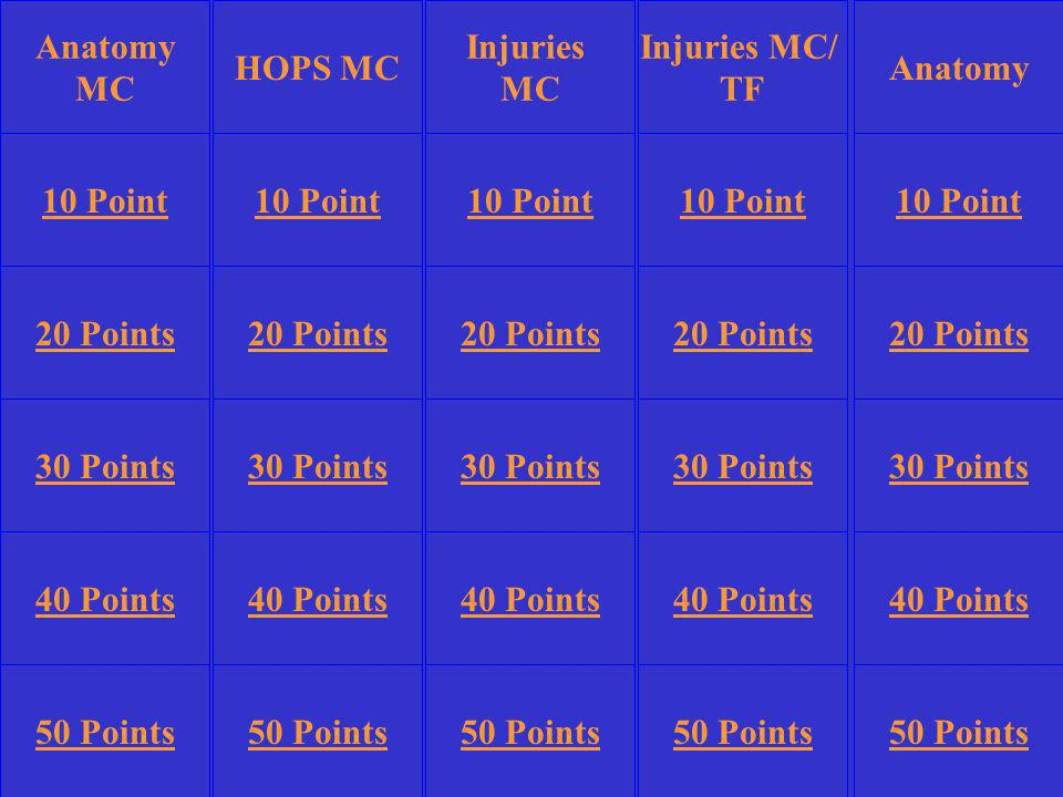 Anatomy MC. HOPS MC. Injuries. MC. Injuries MC/ TF. Anatomy. 10 Point. 10 Point. 10 Point.