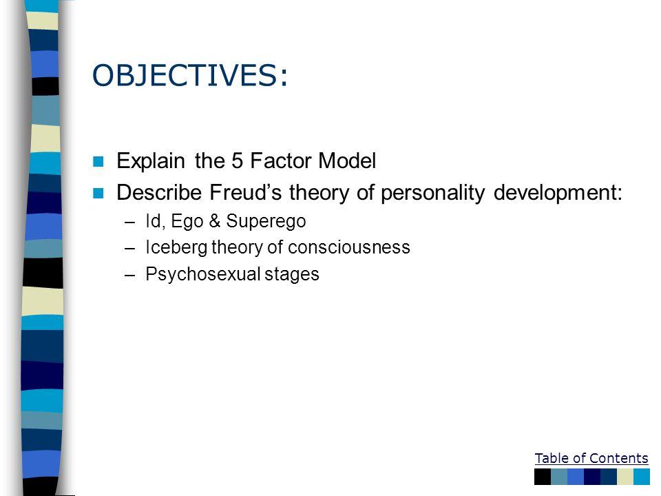 OBJECTIVES: Explain the 5 Factor Model