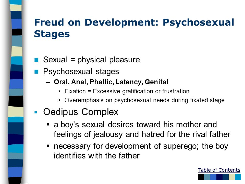 Freud on Development: Psychosexual Stages