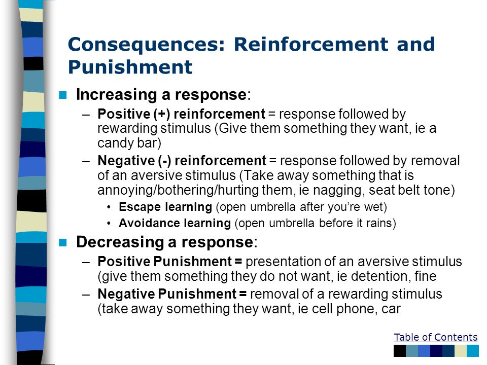 Consequences: Reinforcement and Punishment