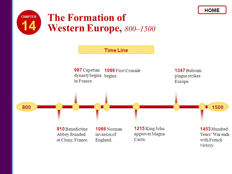 14 The Formation of Western Europe, 800–1500 HOME Time Line 800 1500