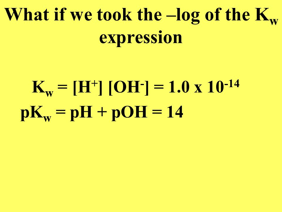 What if we took the –log of the Kw expression