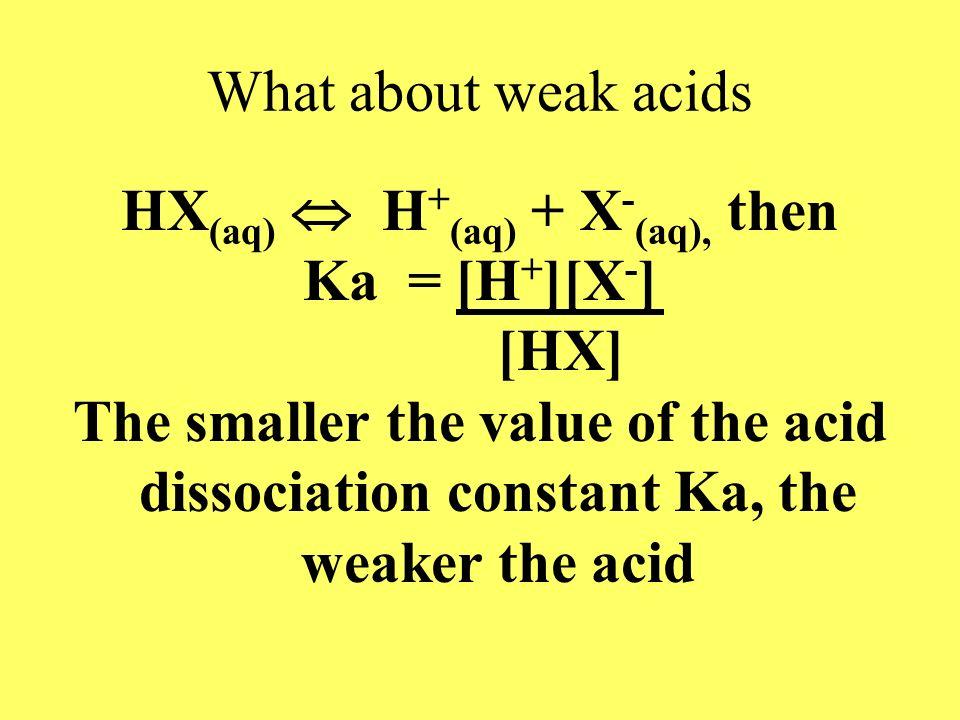 HX(aq)  H+(aq) + X-(aq), then