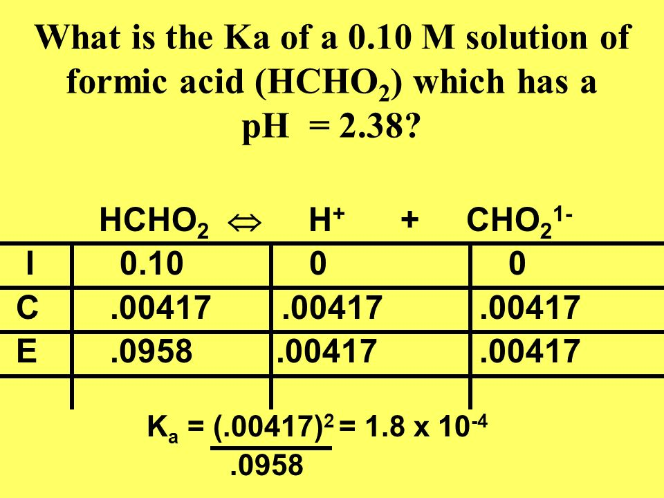 What is the Ka of a 0.10 M solution of formic acid (HCHO2) which has a pH = 2.38