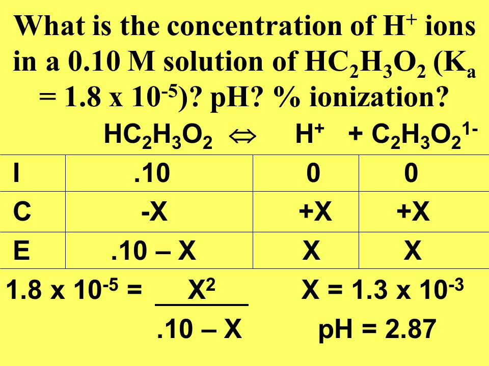 What is the concentration of H+ ions in a 0