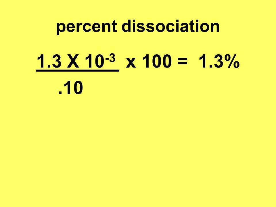 percent dissociation 1.3 X 10-3 x 100 = 1.3% .10