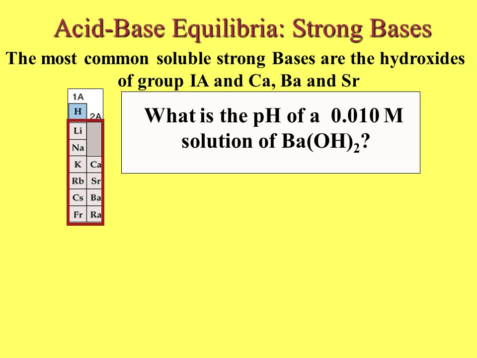 Acid-Base Equilibria: Strong Bases