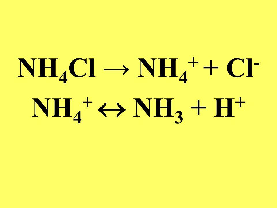 NH4Cl → NH4+ + Cl- NH4+  NH3 + H+