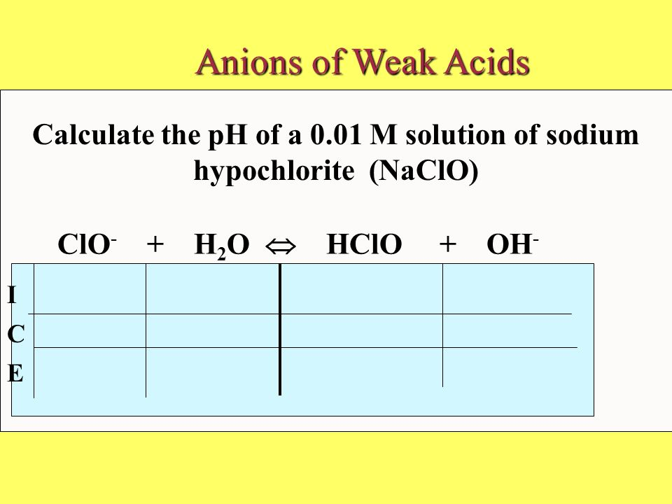 Calculate the pH of a 0.01 M solution of sodium