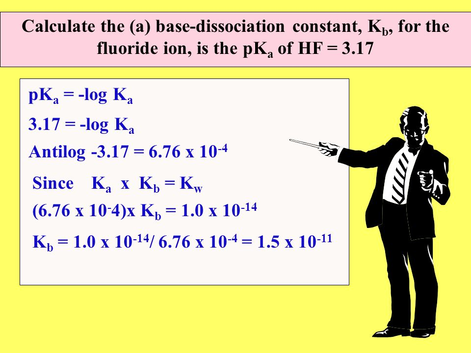 Calculate the (a) base-dissociation constant, Kb, for the