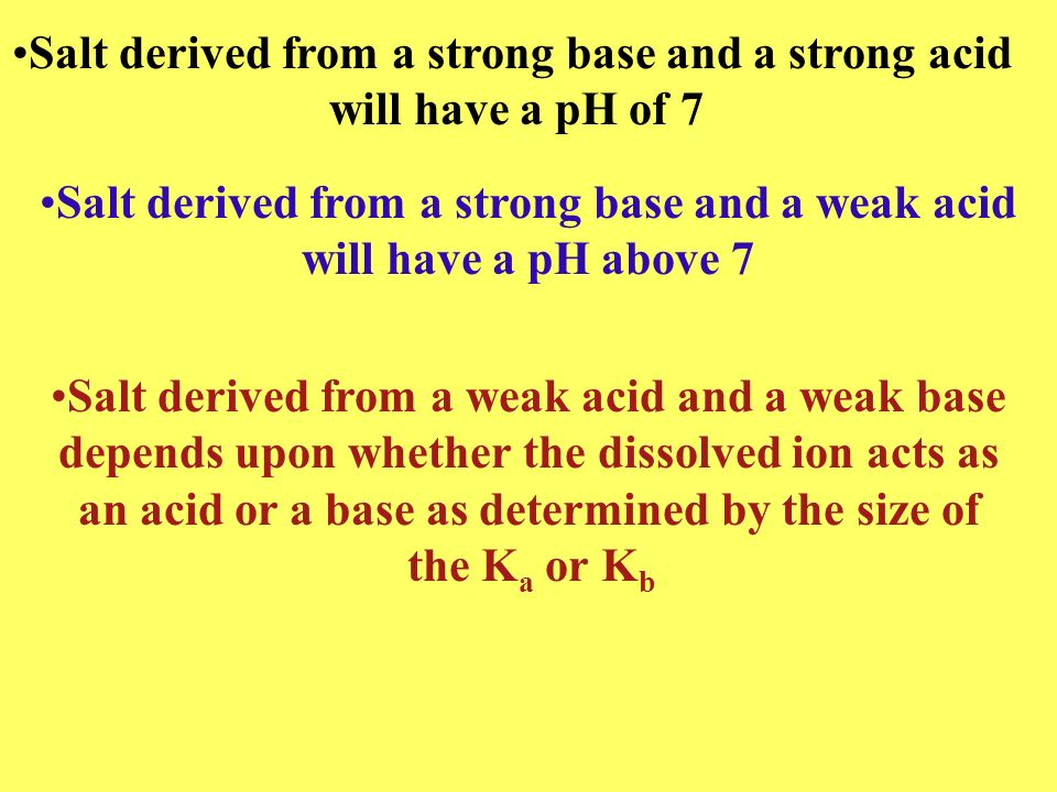 Salt derived from a strong base and a strong acid will have a pH of 7