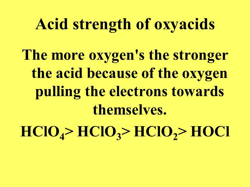 Acid strength of oxyacids