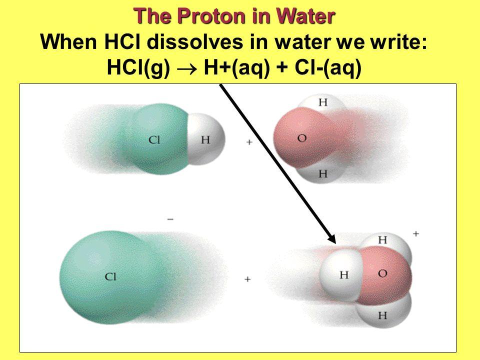 When HCl dissolves in water we write: HCl(g)  H+(aq) + Cl-(aq)