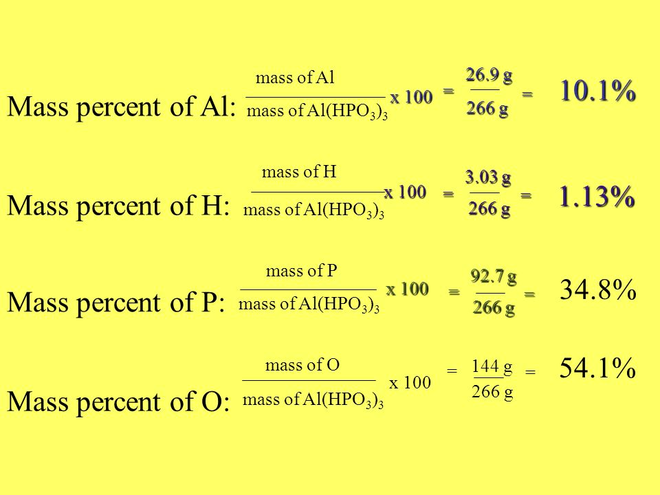 10.1% Mass percent of Al: 1.13% Mass percent of H: 34.8%