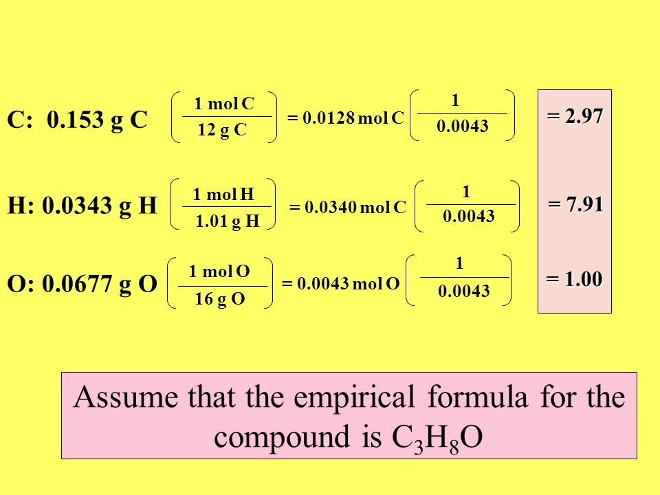 Assume that the empirical formula for the compound is C3H8O