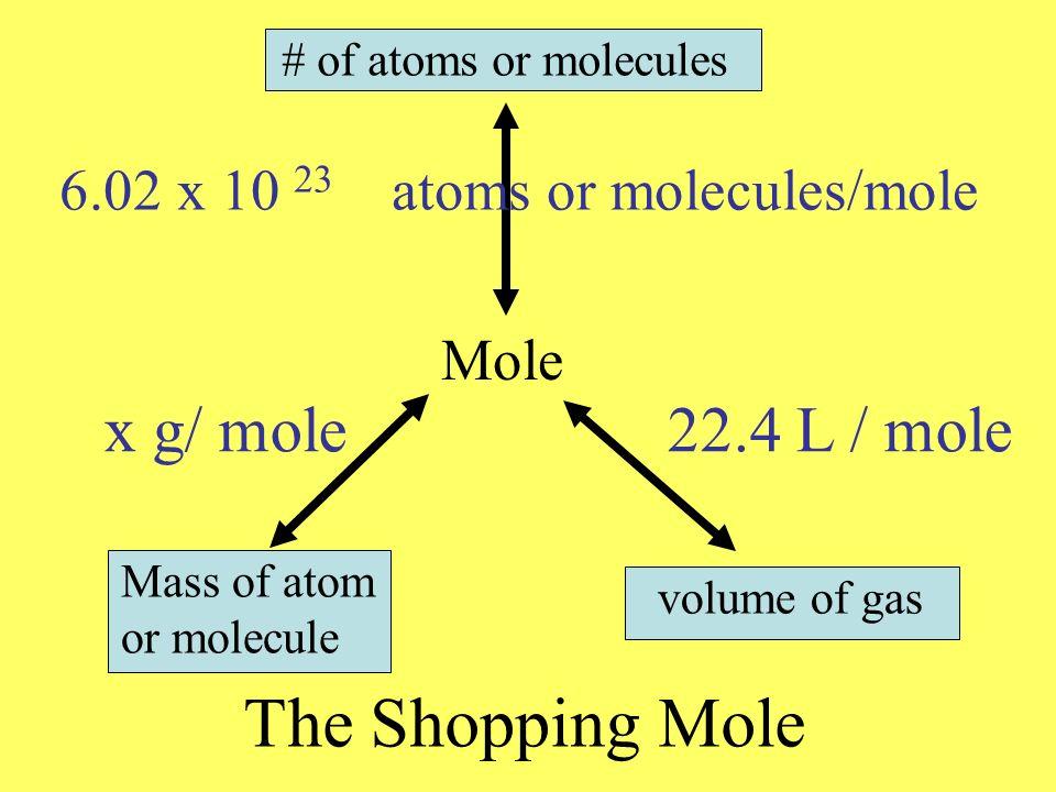 The Shopping Mole x g/ mole 22.4 L / mole