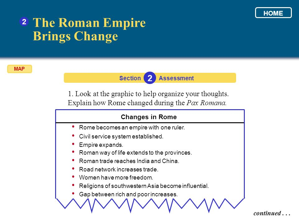 The Roman Empire Brings Change 2 2