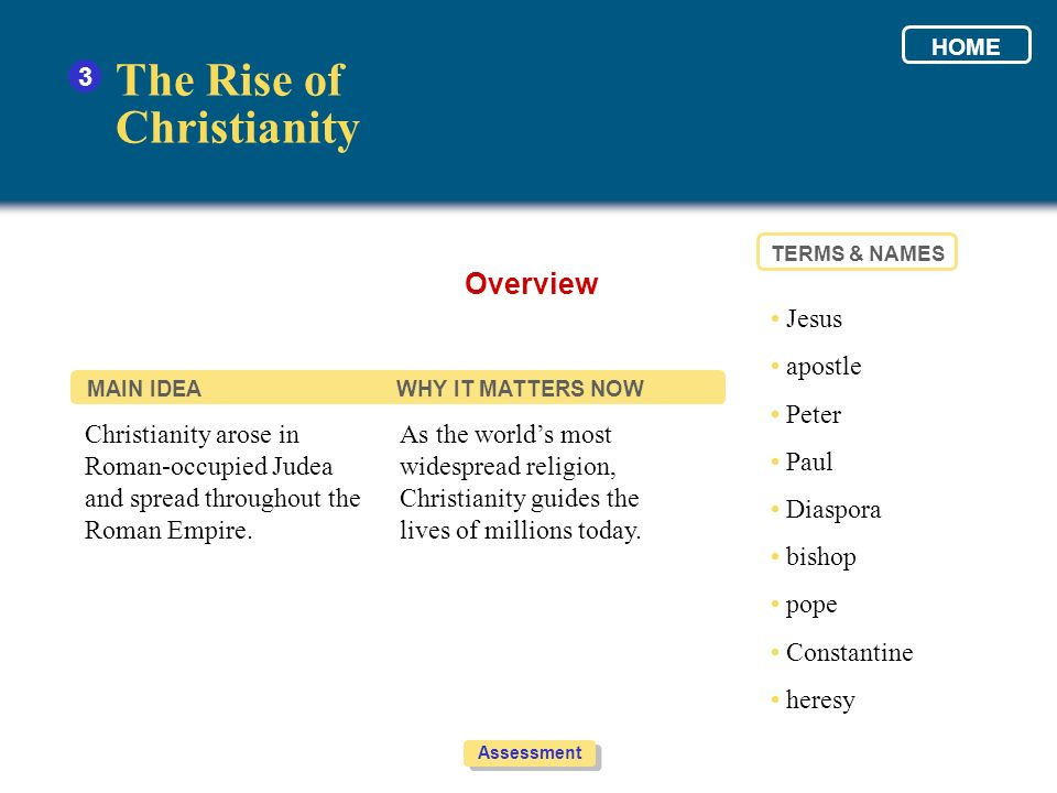The Rise of Christianity Overview 3 • Jesus • apostle • Peter • Paul