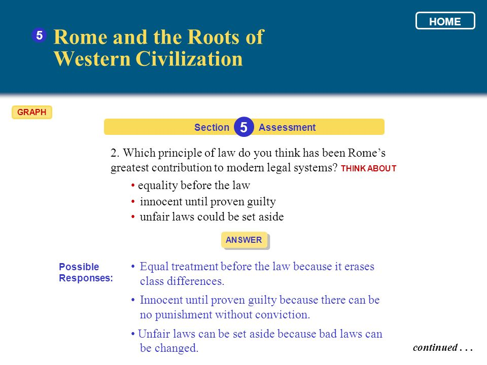 Rome and the Roots of Western Civilization 5 5