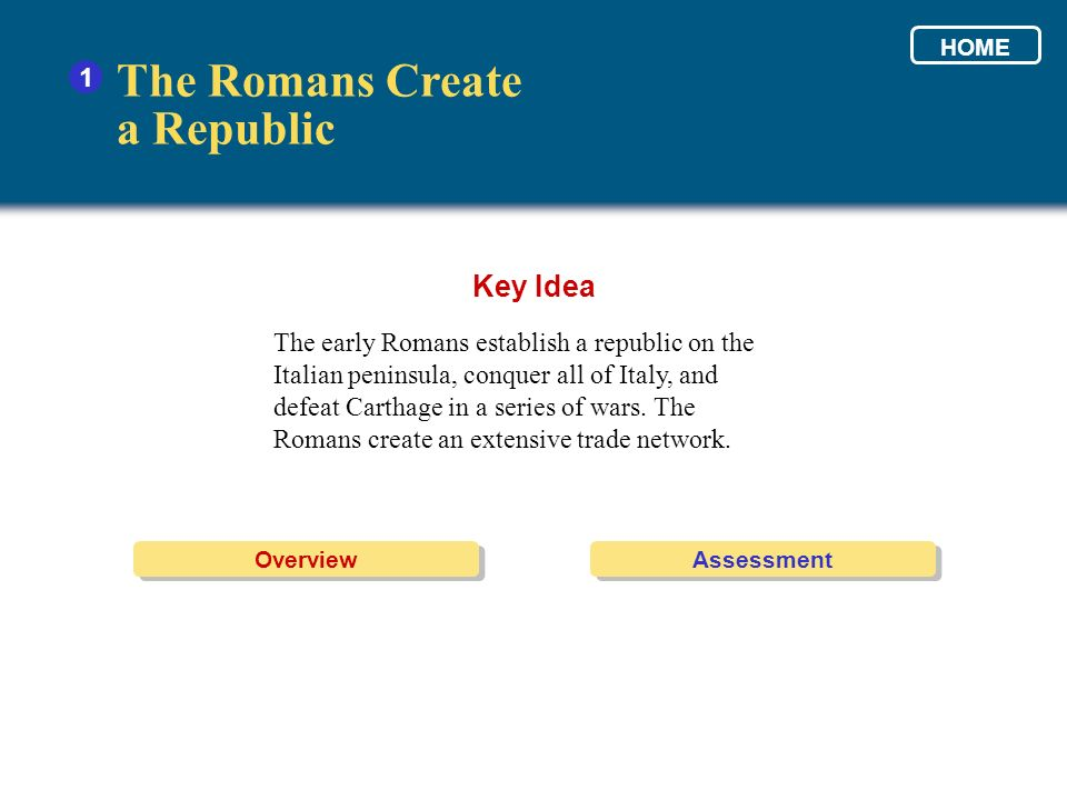 The Romans Create a Republic Key Idea 1