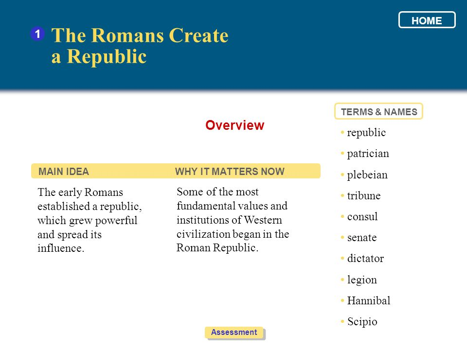 The Romans Create a Republic Overview 1 • republic • patrician