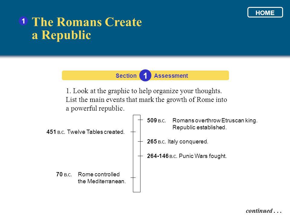 451 B.C. Twelve Tables created.