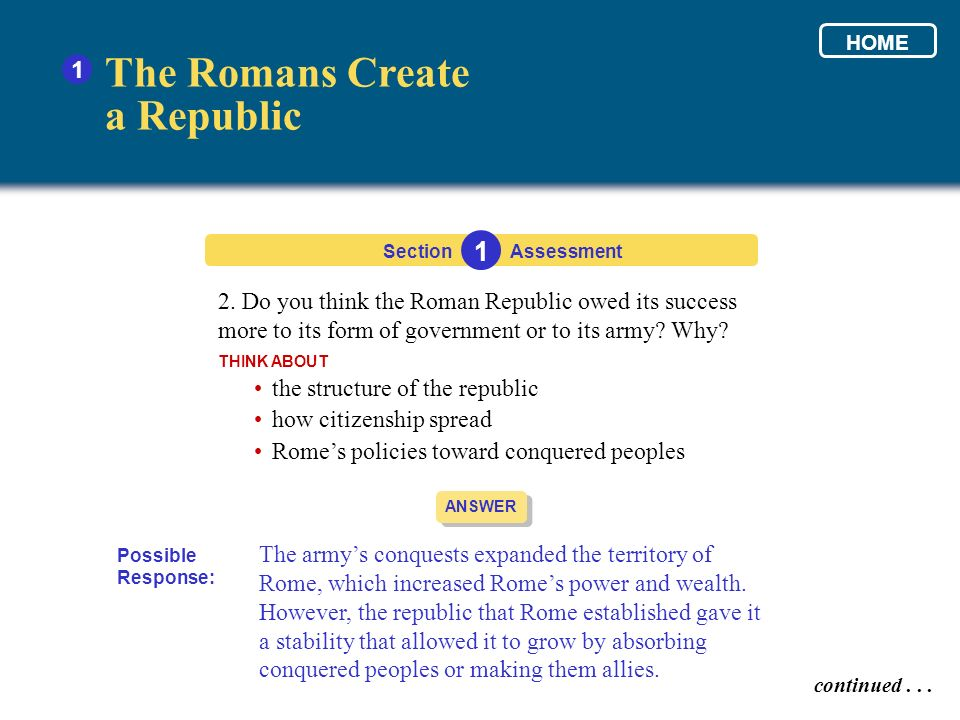 The Romans Create a Republic 1 1