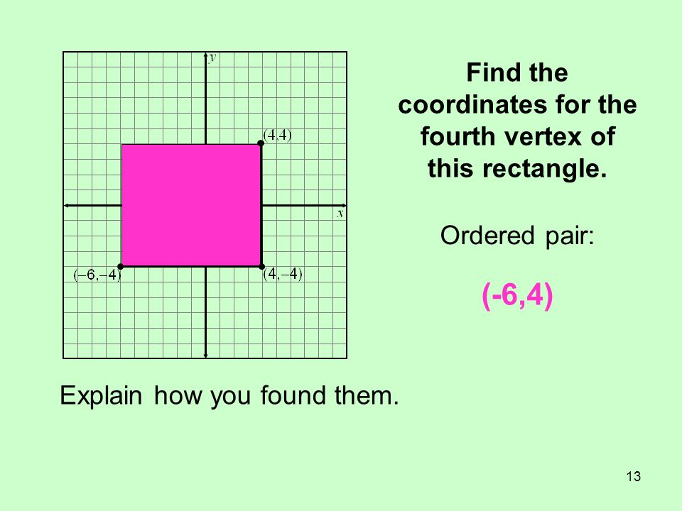 Find the coordinates for the fourth vertex of this rectangle.
