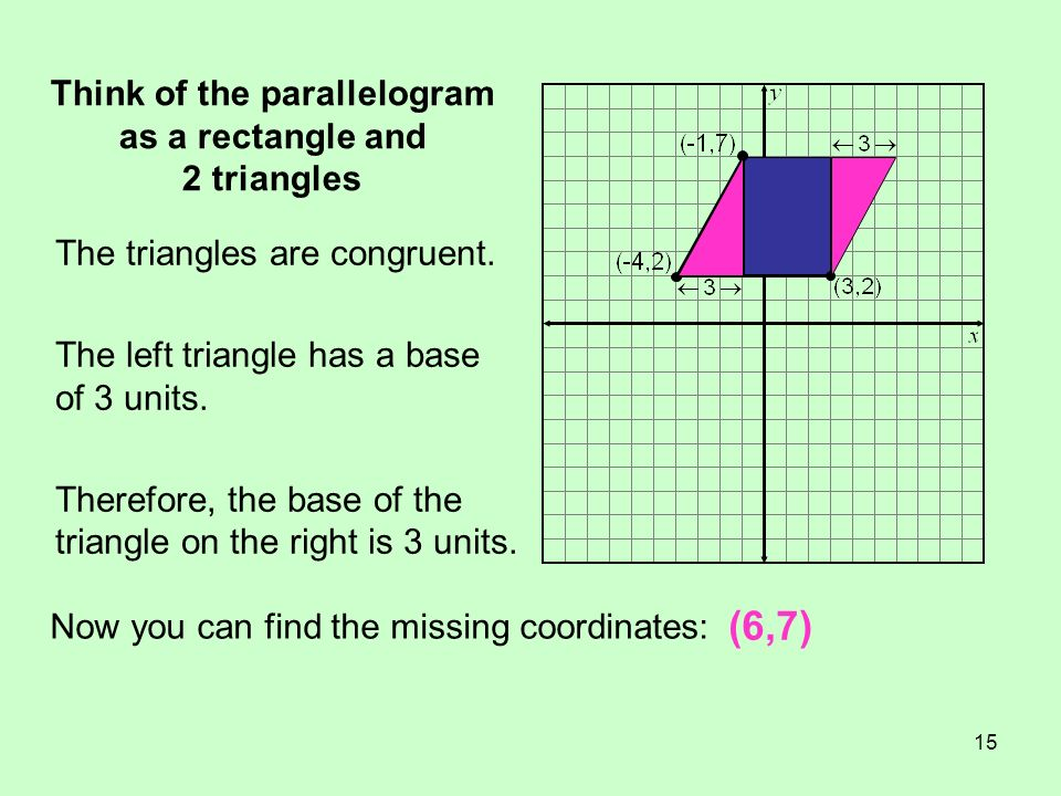 Think of the parallelogram as a rectangle and 2 triangles