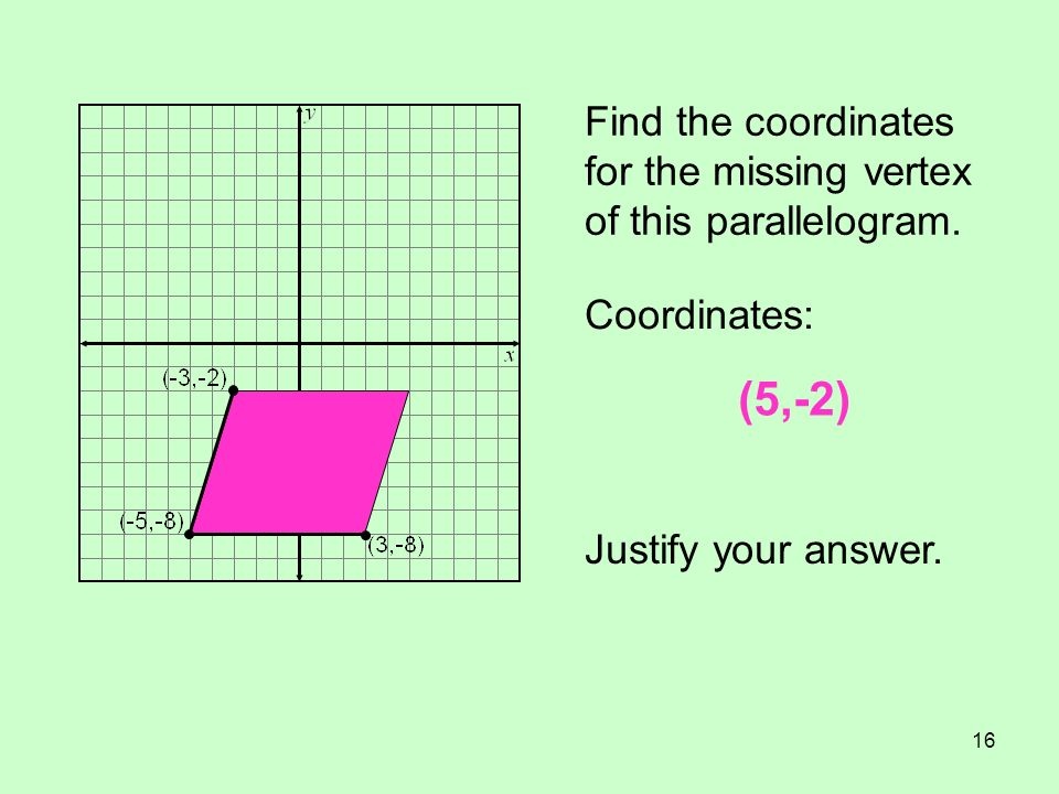 Find the coordinates for the missing vertex of this parallelogram.