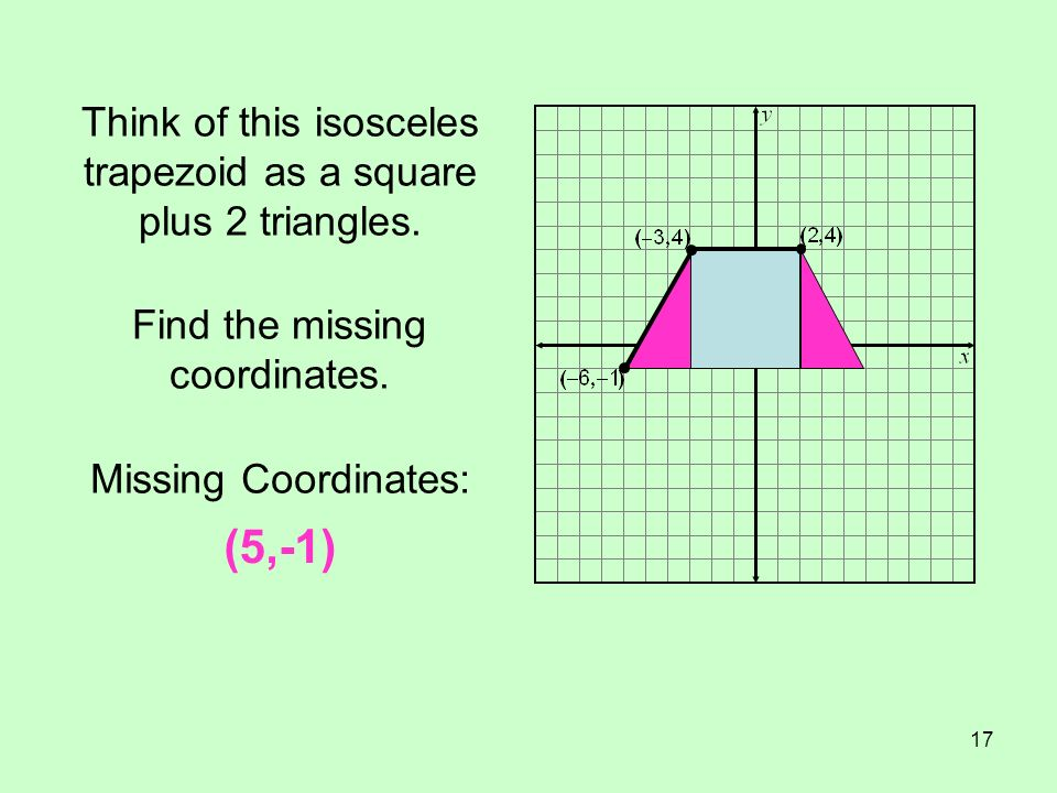 Think of this isosceles trapezoid as a square plus 2 triangles.