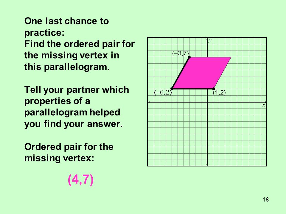 One last chance to practice: Find the ordered pair for the missing vertex in this parallelogram. Tell your partner which properties of a parallelogram helped you find your answer. Ordered pair for the missing vertex: