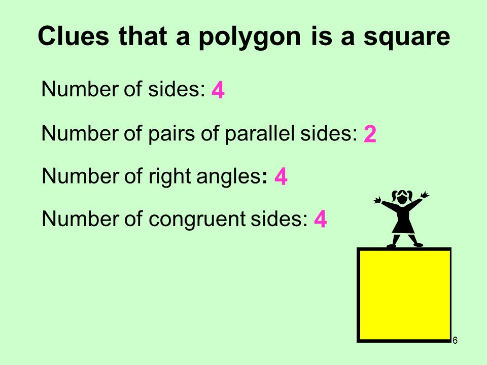 Clues that a polygon is a square