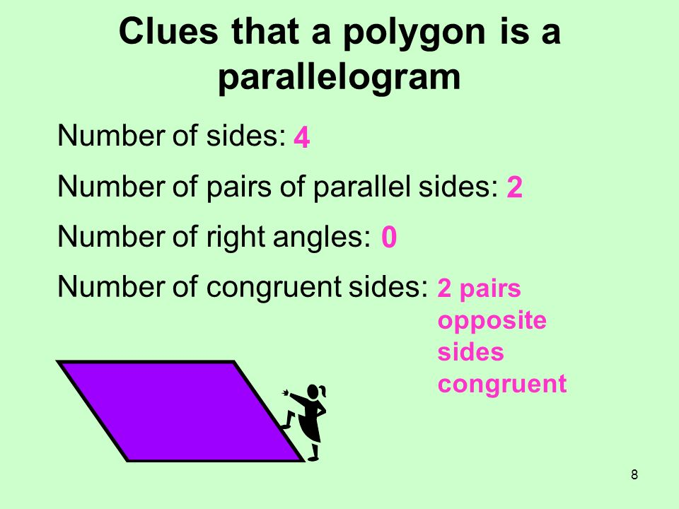 Clues that a polygon is a parallelogram