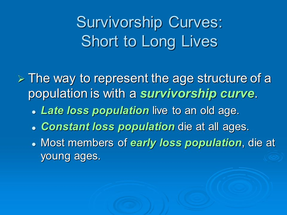 Survivorship Curves: Short to Long Lives