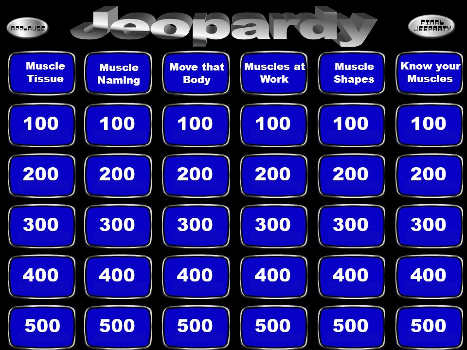 Jeopardy Muscle Tissue. Muscle Naming. Move that Body. Muscles at Work. Muscle Shapes. Know your Muscles.