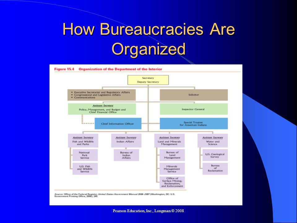 How Bureaucracies Are Organized