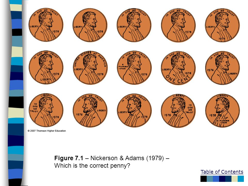 Figure 7.1 – Nickerson & Adams (1979) – Which is the correct penny