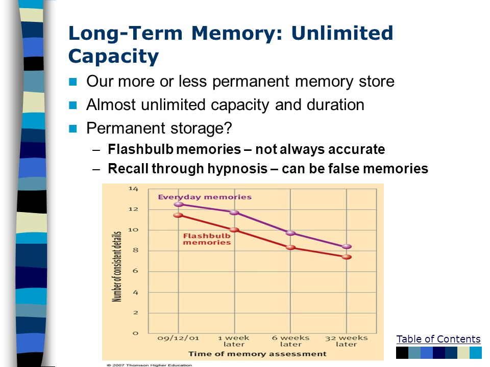 Long-Term Memory: Unlimited Capacity
