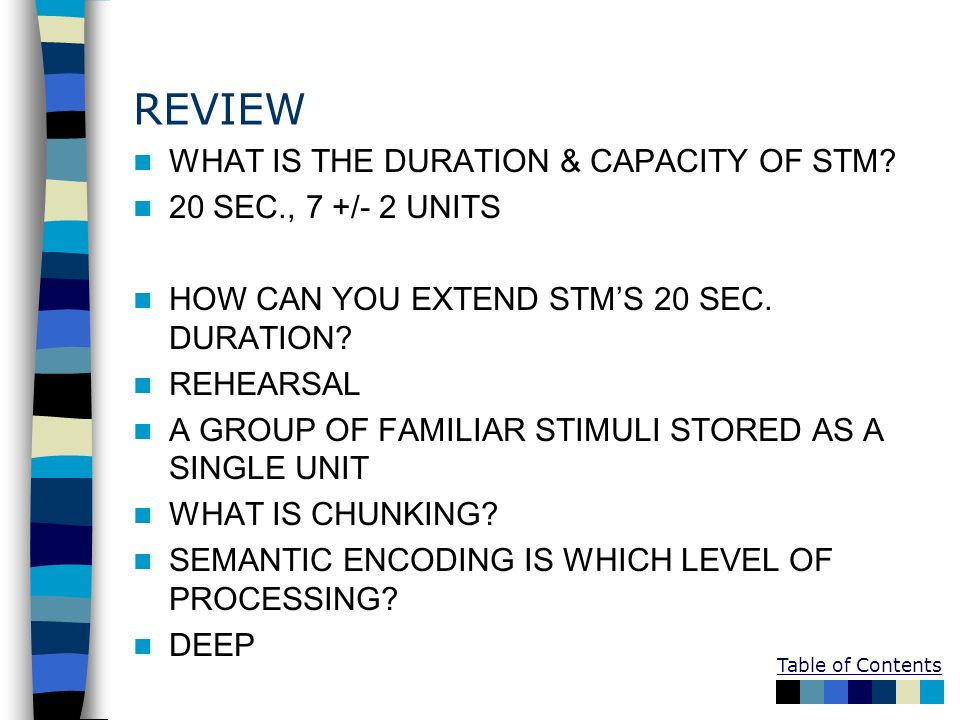 REVIEW WHAT IS THE DURATION & CAPACITY OF STM 20 SEC., 7 +/- 2 UNITS