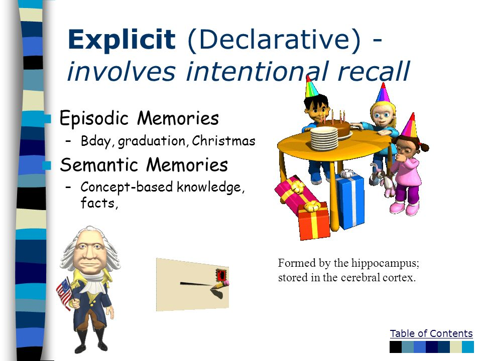 Explicit (Declarative) - involves intentional recall