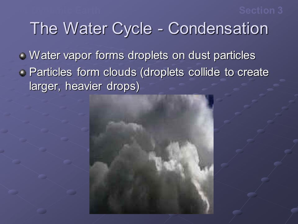 The Water Cycle - Condensation