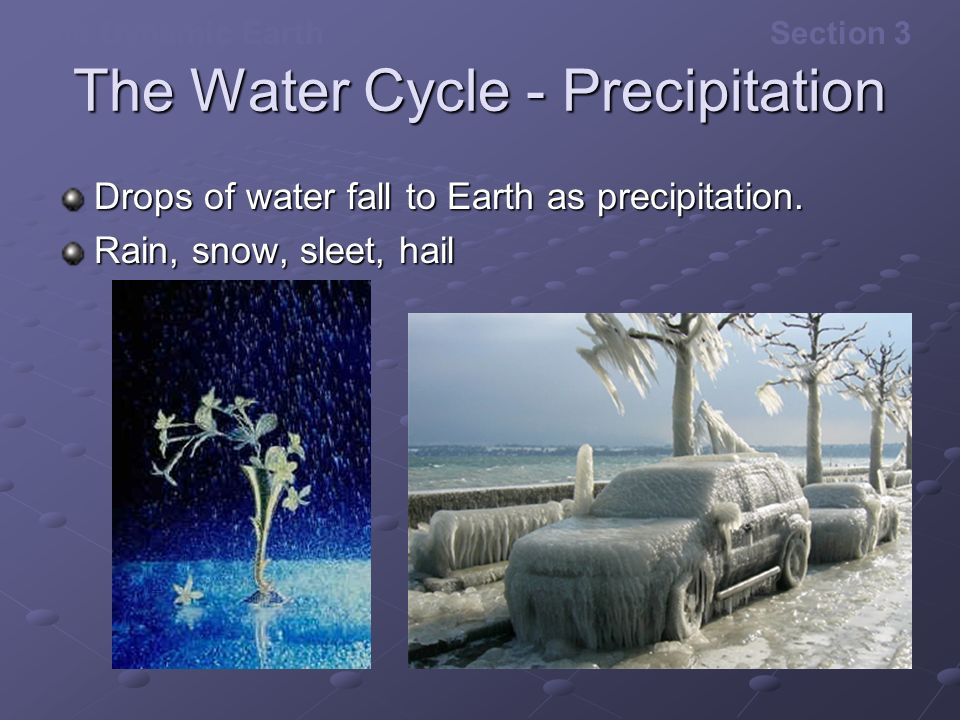 The Water Cycle - Precipitation