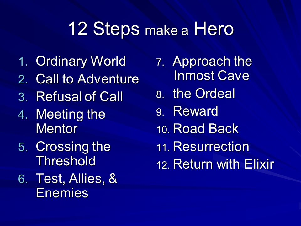 12 Steps make a Hero Ordinary World Call to Adventure Refusal of Call
