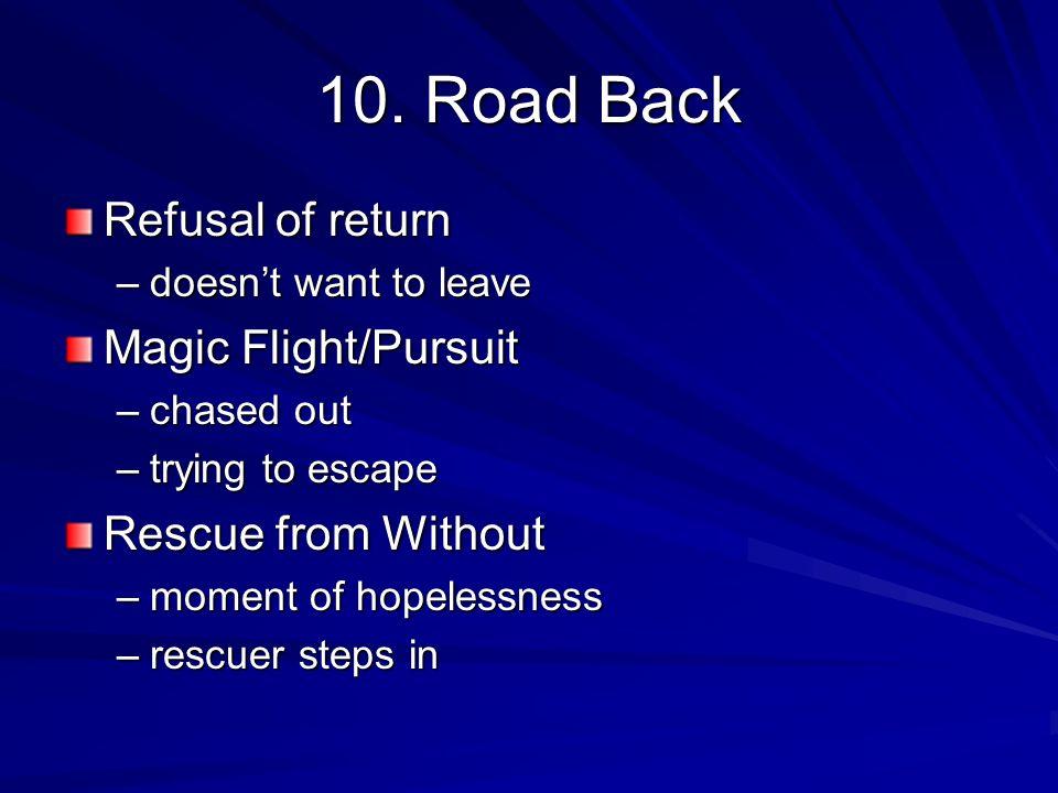 10. Road Back Refusal of return Magic Flight/Pursuit