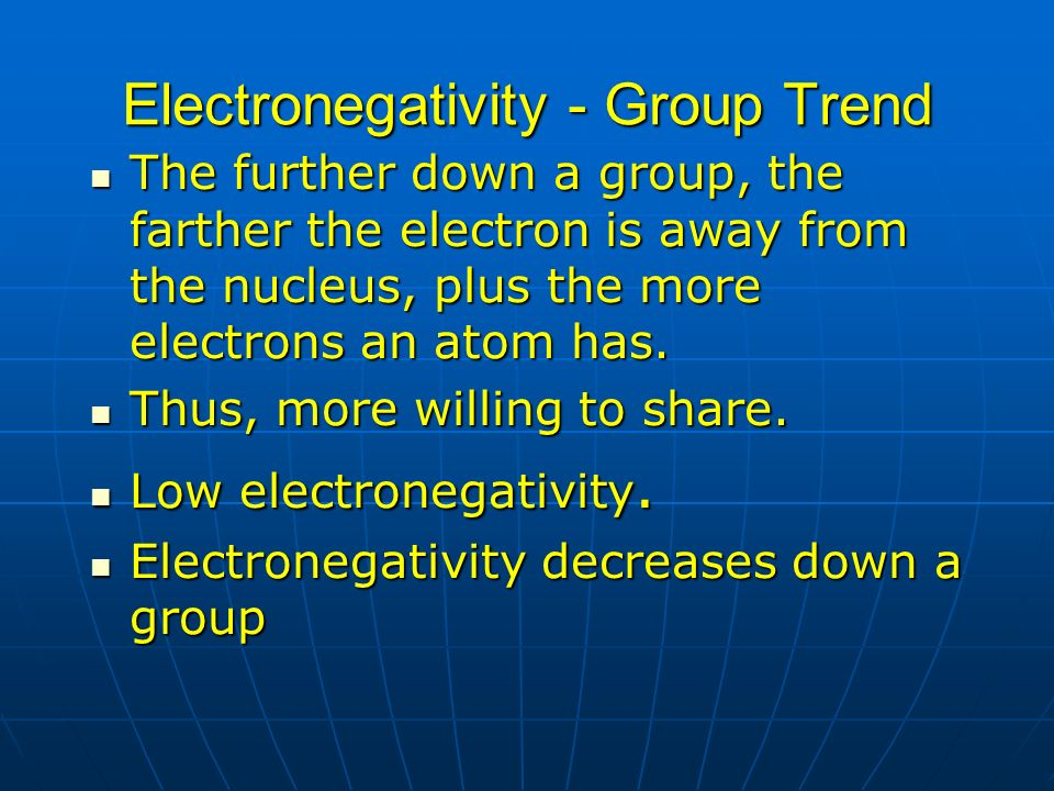 Electronegativity - Group Trend