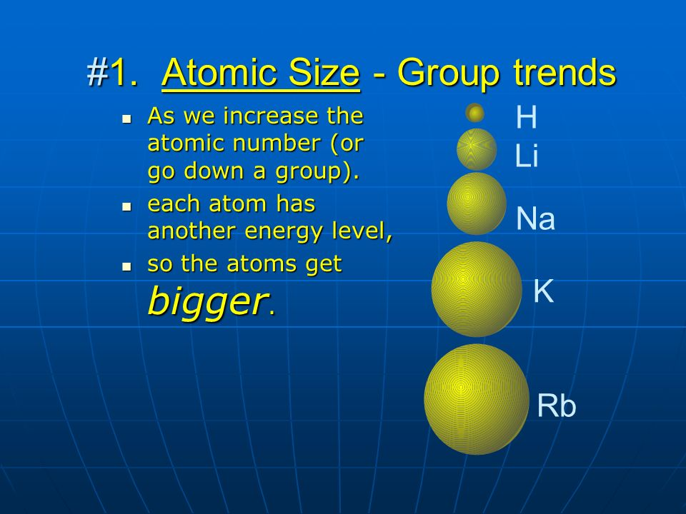 #1. Atomic Size - Group trends