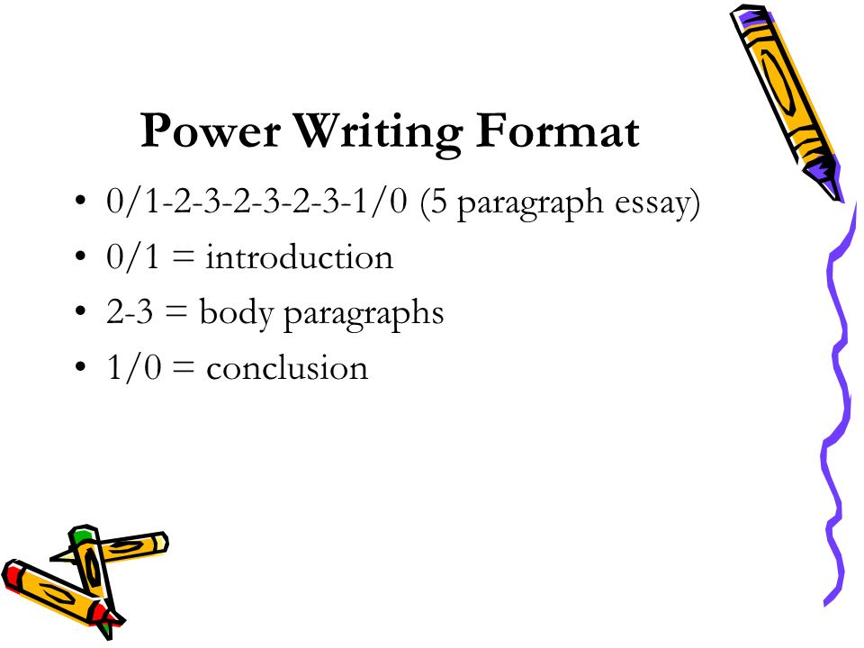 Power Writing Format 0/ /0 (5 paragraph essay)